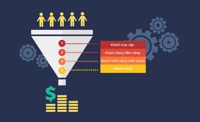 Mua data khách hàng có thể biến người lạ thành khách hàng tiềm năng
